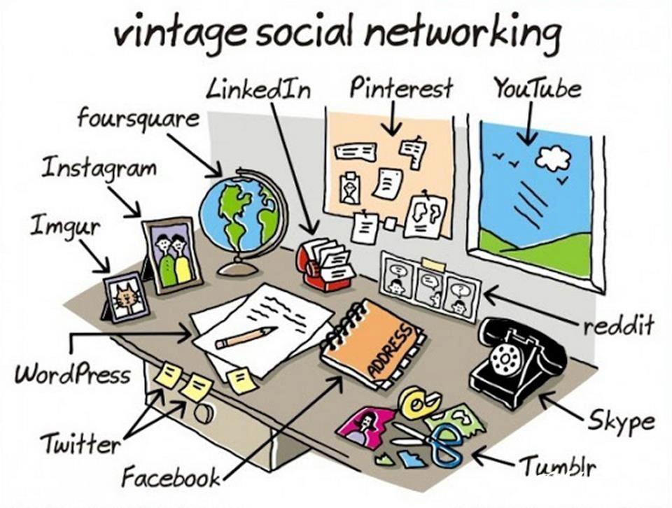 Social Media dawniej