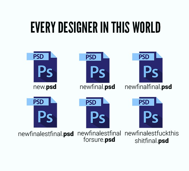 etapy pracy grafika