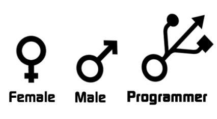 projekt-freelancer-programiści