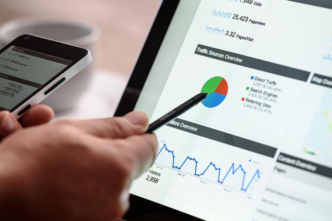 Jak działa Google AdWords?