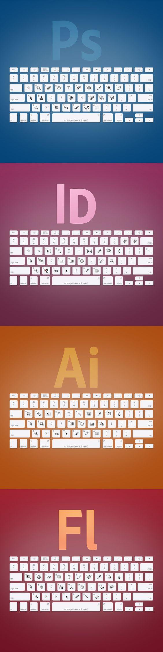 skróty-klawiszowe-programy-graficzne